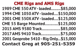 CME RIGS AND AMS RIGS